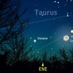 Congiunzioni tra Luna, Aldebaran e Venere fino al mattino