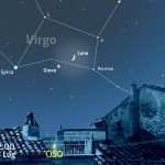Congiunzione Luna Giove tra Spica e Porrima