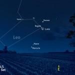 Danza dei pianeti. Luna e Regolo in congiunzione nei pressi di Venere