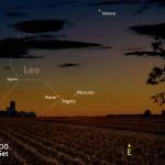 Danza dei pianeti I atto: Marte, Regolo e Mercurio