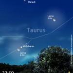 Luna Pleiadi Aldebaran