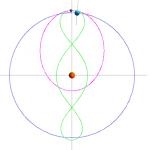 Missione VITA - L'orbita di Pistoletto