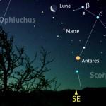 9-feb-luna-marte-antares