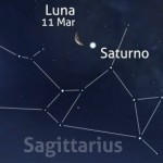 La congiunzione più stretta: Luna e Saturno