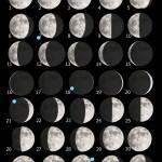La Luna di Marzo 2018 e una guida all'osservazione dei crateri Archimedes, Aristillus, Autolycus