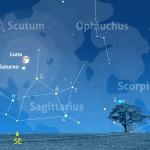 Ore piccole per Luna e Saturno