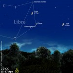 Tre giorni con Giove, Zubenelgenubi e Luna