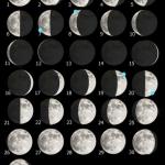 La Luna di Luglio e una guida alla regione lunare a nord del mare Crisium