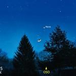Luna e Marte, con Nettuno