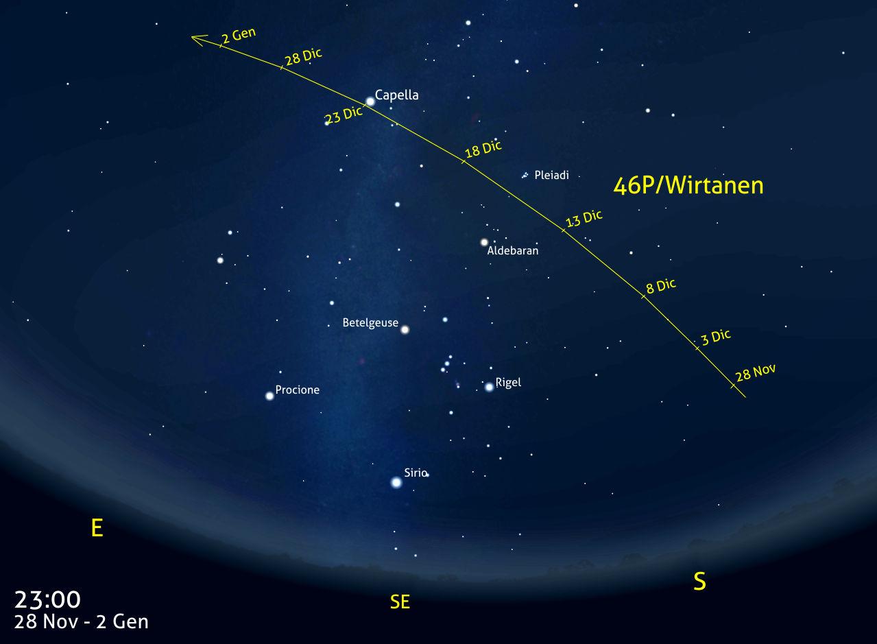 Cometa di Natale, in avvicinamento alla Terra: ecco come osservare 46P/Wirtanen