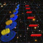 Più vicini al Big Bang grazie ai quasar