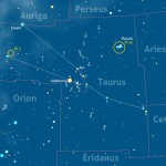 taurus-map