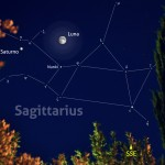 15lug-luna-saturno