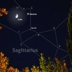 8 settembre, ore 21:30 Congiunzione Luna e Saturno
