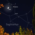 8set-luna-saturno