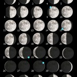 La Luna di Ottobre e una guida all'osservazione del margine settentrionale del Mare Imbrium