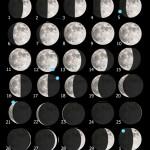 Tavola luna 241 febbraio
