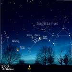 Al mattino una danza con Luna, Giove, Saturno e Marte