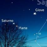 Saturno e Marte alla minima separazione!