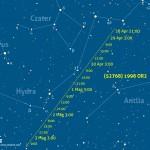 L'asteroide (52768) 1998 OR2 a portata di telescopio