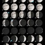 La Luna di Maggio 2020 e l'osservazione dal settore sudovest verso nord (II parte)