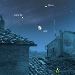 La Luna con i due nuovi protagonisti della notte: Giove e Saturno