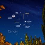 Luna, Venere e l'ammasso del Presepe