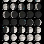 La Luna di Dicembre