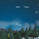 La Luna incontra Marte e il suo compagno invisibile: Urano