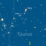 Luna e Marte nella costellazione del Toro
