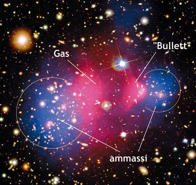 La prova definitiva dell'esistenza della materia oscura. Oppure no?