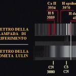 Come abbiamo ripreso lo spettro della cometa Lulin
