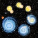 Le vagabonde blu di NGC 188
