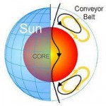 La corsa dei flussi solari